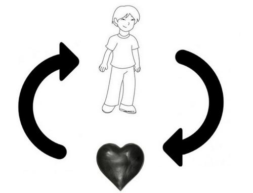 6 типов внутренних конфликтов